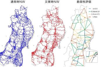 災害時の遮断を考慮した道路ネットワークの評価